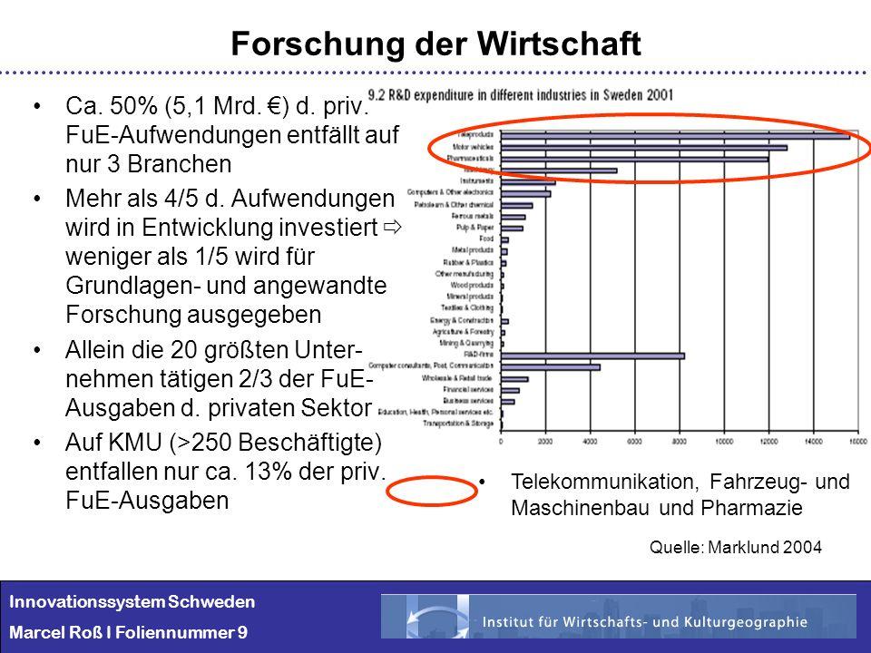 Innovationssystem Schweden Marcel Roß I Foliennummer 9 Forschung der Wirtschaft Ca. 50% (5,1 Mrd. ) d. priv. FuE-Aufwendungen entfällt auf nur 3 Branc