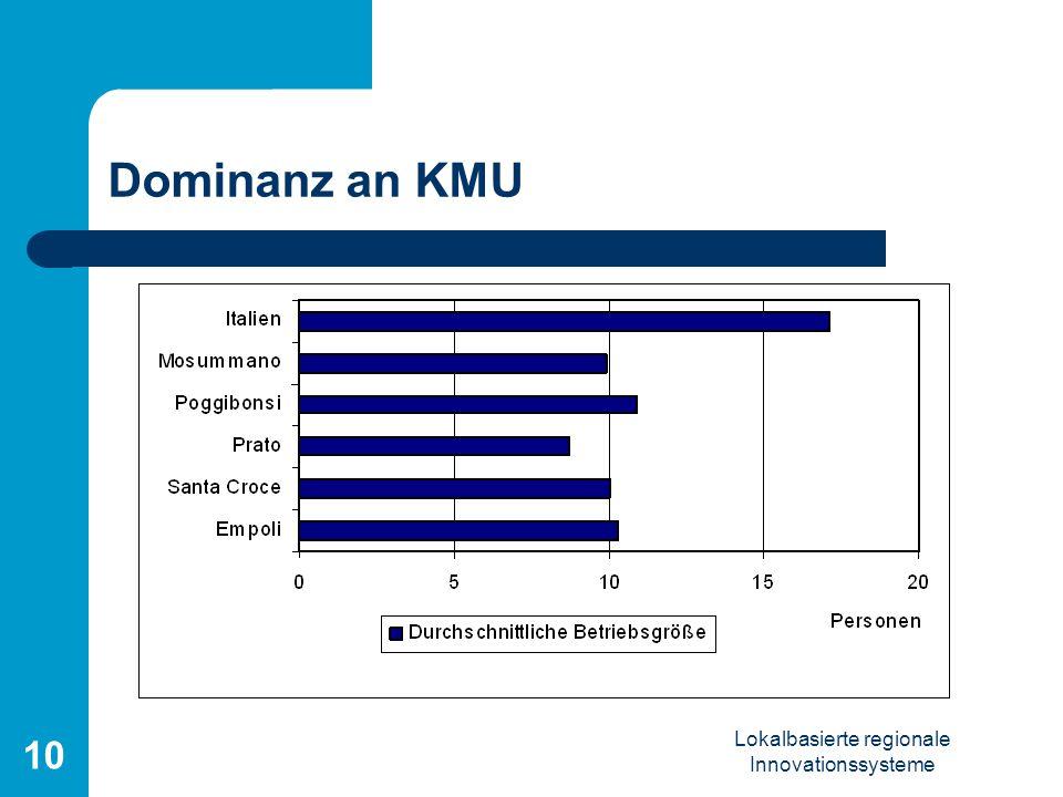 Lokalbasierte regionale Innovationssysteme 10 Dominanz an KMU