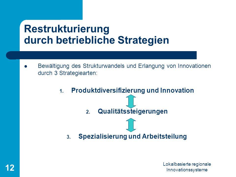 Lokalbasierte regionale Innovationssysteme 12 Restrukturierung durch betriebliche Strategien Bewältigung des Strukturwandels und Erlangung von Innovat