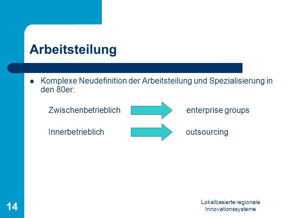 Lokalbasierte regionale Innovationssysteme 14 Arbeitsteilung Komplexe Neudefinition der Arbeitsteilung und Spezialisierung in den 80er: Innerbetriebli