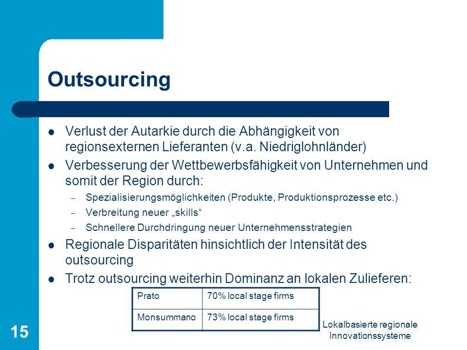 Lokalbasierte regionale Innovationssysteme 15 Outsourcing Verlust der Autarkie durch die Abhängigkeit von regionsexternen Lieferanten (v.a. Niedrigloh