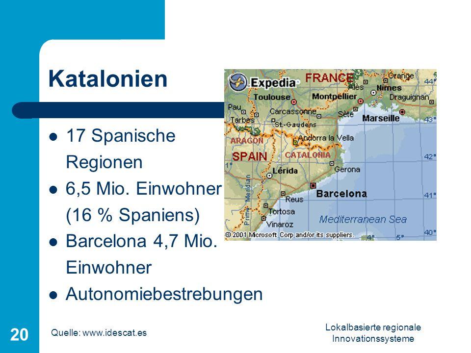 Lokalbasierte regionale Innovationssysteme 20 Katalonien 17 Spanische Regionen 6,5 Mio. Einwohner (16 % Spaniens) Barcelona 4,7 Mio. Einwohner Autonom