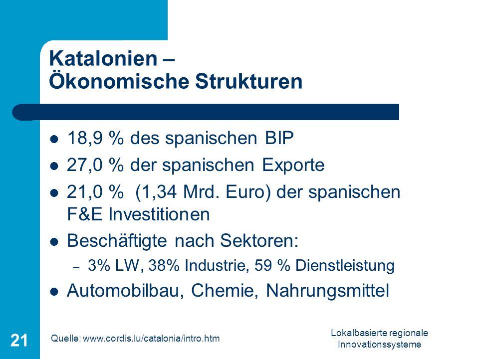 Lokalbasierte regionale Innovationssysteme 21 Katalonien – Ökonomische Strukturen 18,9 % des spanischen BIP 27,0 % der spanischen Exporte 21,0 % (1,34