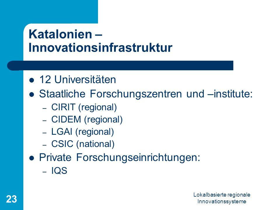 Lokalbasierte regionale Innovationssysteme 23 Katalonien – Innovationsinfrastruktur 12 Universitäten Staatliche Forschungszentren und –institute: – CI