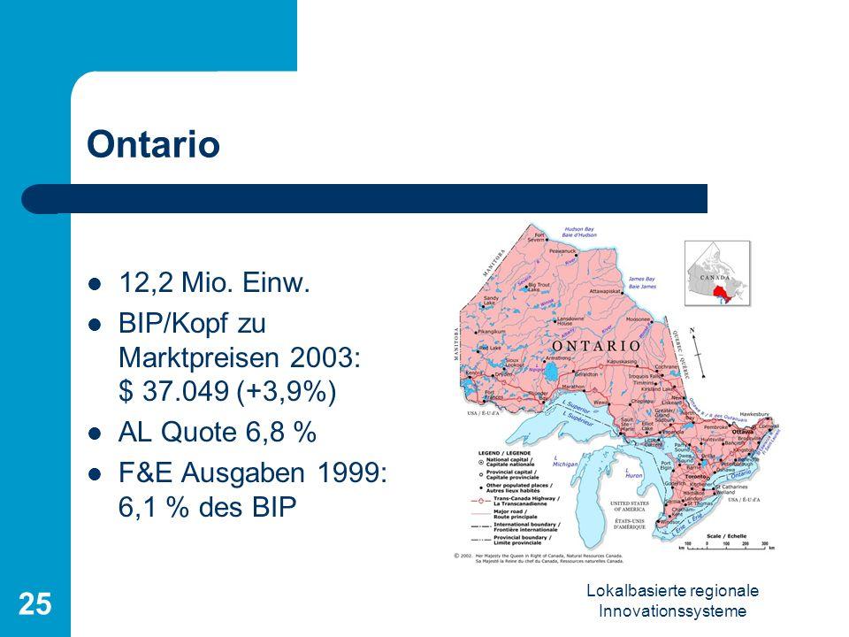 Lokalbasierte regionale Innovationssysteme 25 Ontario 12,2 Mio. Einw. BIP/Kopf zu Marktpreisen 2003: $ 37.049 (+3,9%) AL Quote 6,8 % F&E Ausgaben 1999