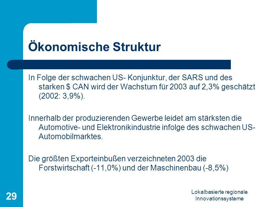 Lokalbasierte regionale Innovationssysteme 29 Ökonomische Struktur In Folge der schwachen US- Konjunktur, der SARS und des starken $ CAN wird der Wach