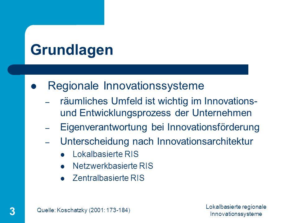 Lokalbasierte regionale Innovationssysteme 3 Grundlagen Regionale Innovationssysteme – räumliches Umfeld ist wichtig im Innovations- und Entwicklungsp