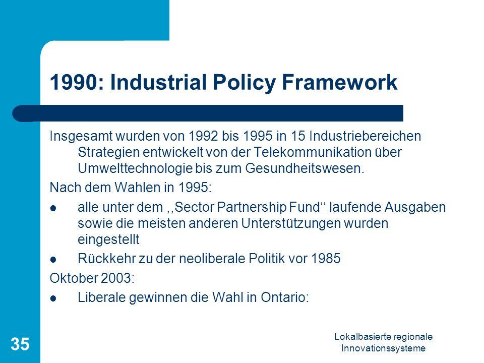 Lokalbasierte regionale Innovationssysteme 35 1990: Industrial Policy Framework Insgesamt wurden von 1992 bis 1995 in 15 Industriebereichen Strategien