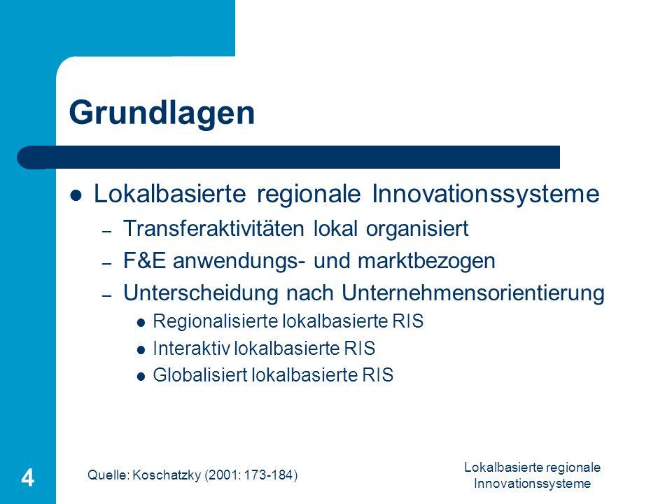 Lokalbasierte regionale Innovationssysteme 4 Grundlagen Lokalbasierte regionale Innovationssysteme – Transferaktivitäten lokal organisiert – F&E anwen