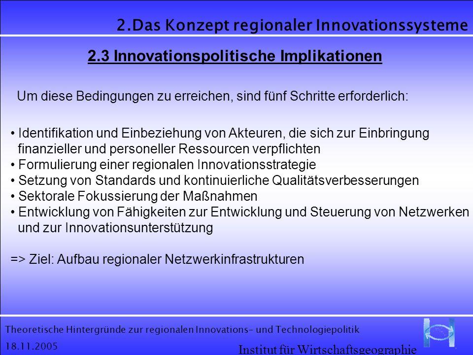 Theoretische Hintergründe zur regionalen Innovations- und Technologiepolitik 18.11.2005 2.Das Konzept regionaler Innovationssysteme Institut für Wirts