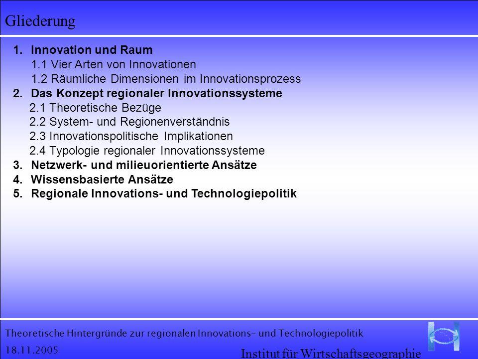Theoretische Hintergründe zur regionalen Innovations- und Technologiepolitik 18.11.2005 Gliederung Institut für Wirtschaftsgeographie 1.Innovation und