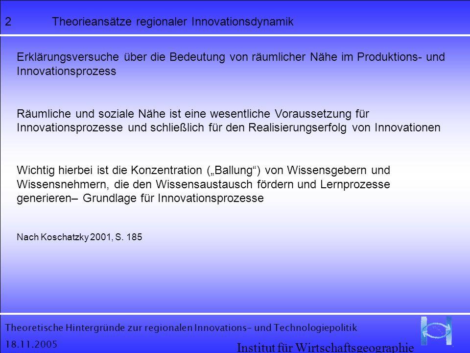 Theoretische Hintergründe zur regionalen Innovations- und Technologiepolitik 18.11.2005 Institut für Wirtschaftsgeographie 2Theorieansätze regionaler