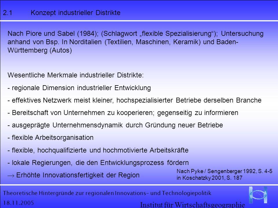 Theoretische Hintergründe zur regionalen Innovations- und Technologiepolitik 18.11.2005 Institut für Wirtschaftsgeographie 2.1Konzept industrieller Di