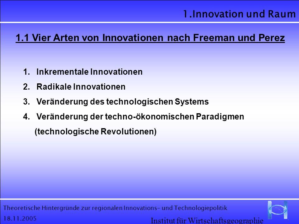 Theoretische Hintergründe zur regionalen Innovations- und Technologiepolitik 18.11.2005 1.Innovation und Raum Institut für Wirtschaftsgeographie 1.1 V
