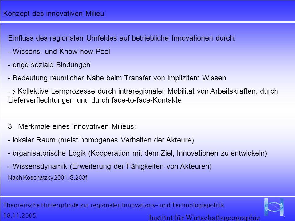 Theoretische Hintergründe zur regionalen Innovations- und Technologiepolitik 18.11.2005 Institut für Wirtschaftsgeographie Konzept des innovativen Mil