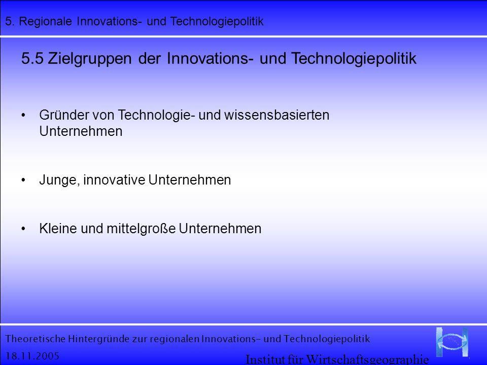 Theoretische Hintergründe zur regionalen Innovations- und Technologiepolitik 18.11.2005 5. Regionale Innovations- und Technologiepolitik Institut für