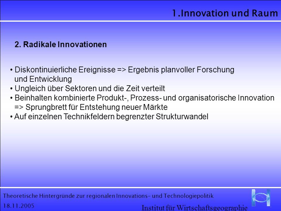 Theoretische Hintergründe zur regionalen Innovations- und Technologiepolitik 18.11.2005 1.Innovation und Raum Institut für Wirtschaftsgeographie 2. Ra