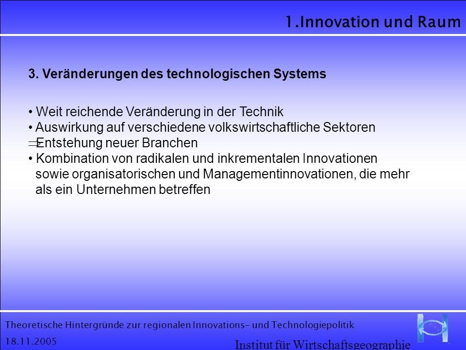 Theoretische Hintergründe zur regionalen Innovations- und Technologiepolitik 18.11.2005 1.Innovation und Raum Institut für Wirtschaftsgeographie 3. Ve