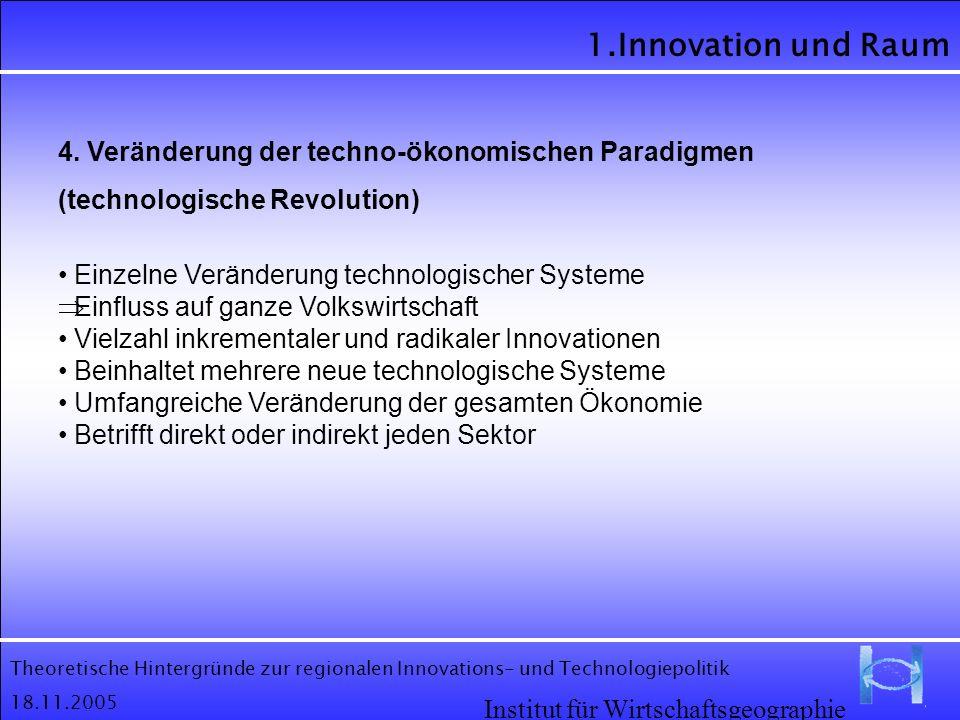 Theoretische Hintergründe zur regionalen Innovations- und Technologiepolitik 18.11.2005 1.Innovation und Raum Institut für Wirtschaftsgeographie 4. Ve