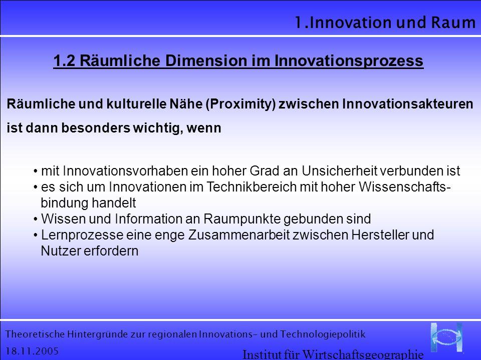 Theoretische Hintergründe zur regionalen Innovations- und Technologiepolitik 18.11.2005 1.Innovation und Raum Institut für Wirtschaftsgeographie 1.2 R