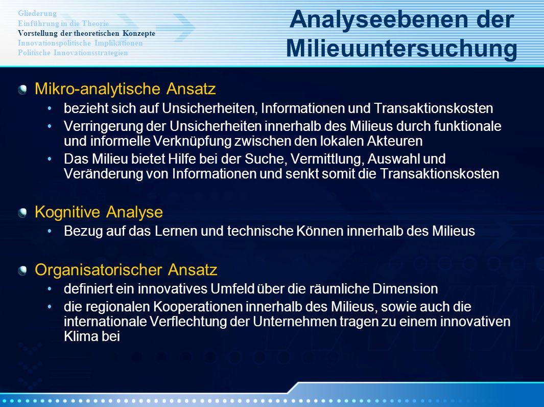 Mikro-analytische Ansatz bezieht sich auf Unsicherheiten, Informationen und Transaktionskosten Verringerung der Unsicherheiten innerhalb des Milieus d