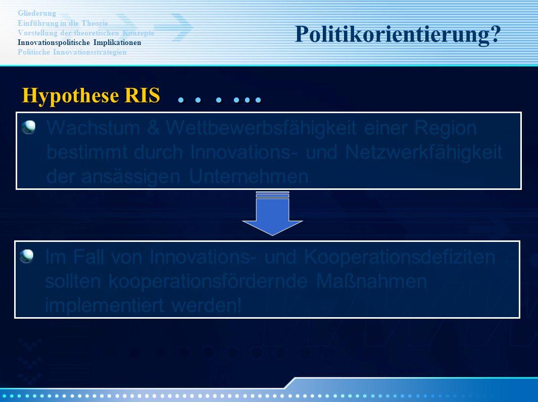 Wachstum & Wettbewerbsfähigkeit einer Region bestimmt durch Innovations- und Netzwerkfähigkeit der ansässigen Unternehmen Hypothese RIS Im Fall von In