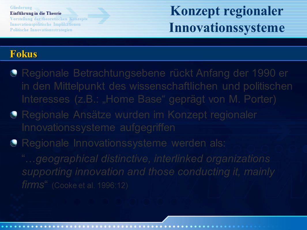 Fokus Konzept regionaler Innovationssysteme Regionale Betrachtungsebene rückt Anfang der 1990 er in den Mittelpunkt des wissenschaftlichen und politis