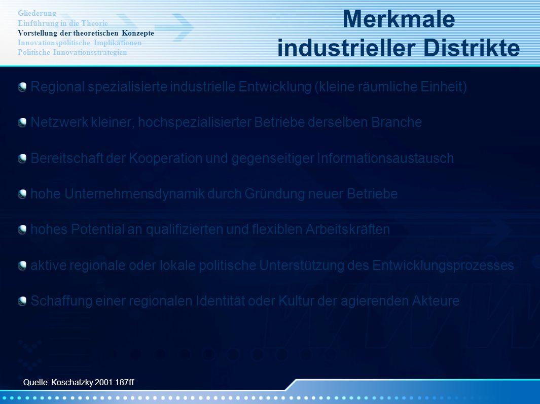 Regional spezialisierte industrielle Entwicklung (kleine räumliche Einheit) Netzwerk kleiner, hochspezialisierter Betriebe derselben Branche Bereitsch