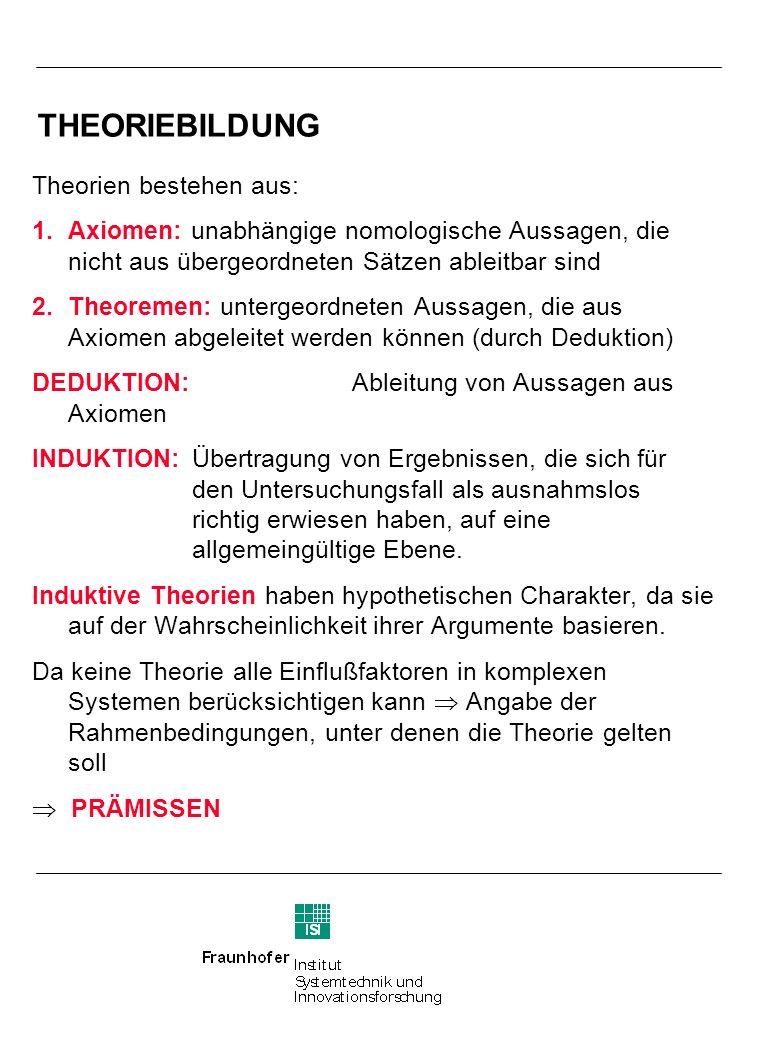 THEORIEBILDUNG Theorien bestehen aus: 1.Axiomen: unabhängige nomologische Aussagen, die nicht aus übergeordneten Sätzen ableitbar sind 2.Theoremen: un
