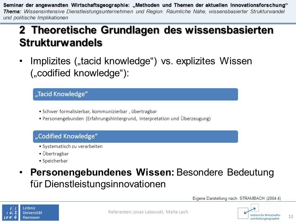 Seminar der angewandten Wirtschaftsgeographie: Methoden und Themen der aktuellen Innovationsforschung Thema: Wissensintensive Dienstleistungsunternehm