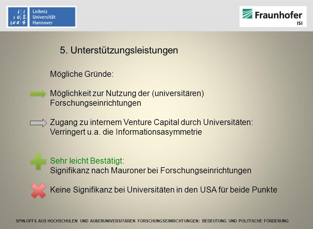 SPIN-OFFS AUS HOCHSCHULEN UND AUßERUNIVERSITÄREN FORSCHUNGSEINRICHTUNGEN: BEDEUTUNG UND POLITISCHE FÖRDERUNG 5. Unterstützungsleistungen Mögliche Grün