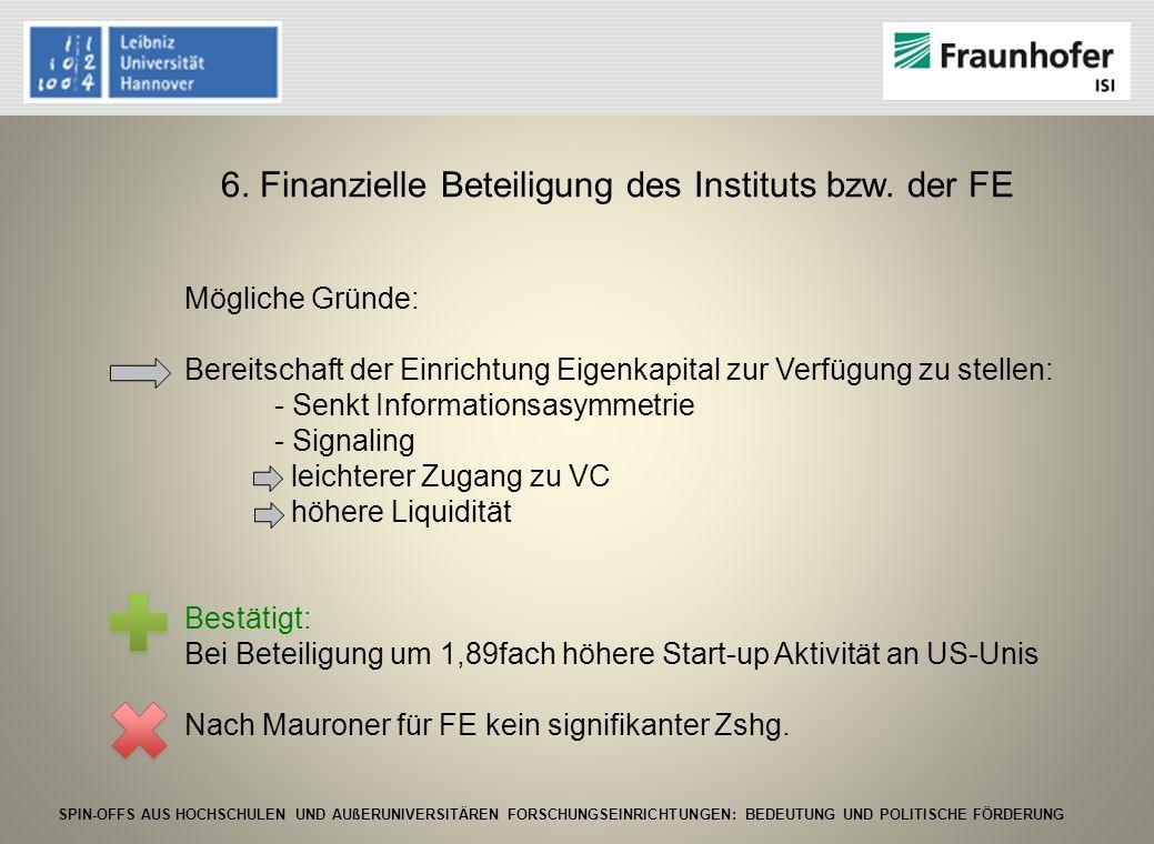 SPIN-OFFS AUS HOCHSCHULEN UND AUßERUNIVERSITÄREN FORSCHUNGSEINRICHTUNGEN: BEDEUTUNG UND POLITISCHE FÖRDERUNG 6. Finanzielle Beteiligung des Instituts