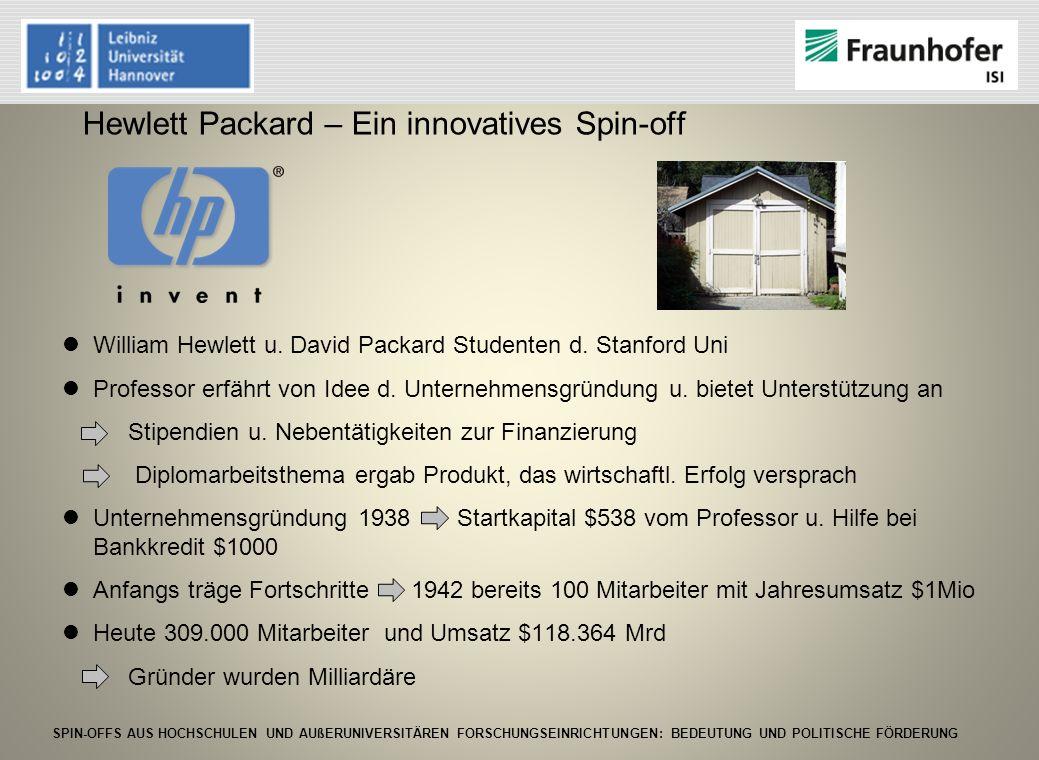 SPIN-OFFS AUS HOCHSCHULEN UND AUßERUNIVERSITÄREN FORSCHUNGSEINRICHTUNGEN: BEDEUTUNG UND POLITISCHE FÖRDERUNG Hewlett Packard – Ein innovatives Spin-of