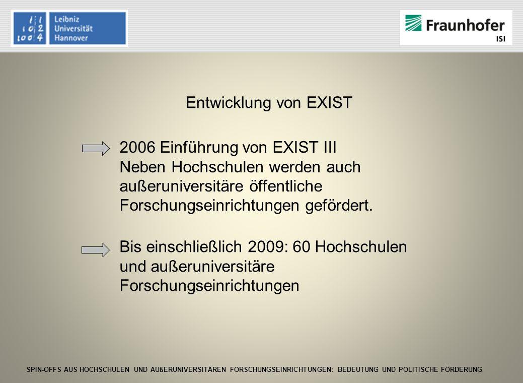 SPIN-OFFS AUS HOCHSCHULEN UND AUßERUNIVERSITÄREN FORSCHUNGSEINRICHTUNGEN: BEDEUTUNG UND POLITISCHE FÖRDERUNG Entwicklung von EXIST 2006 Einführung von