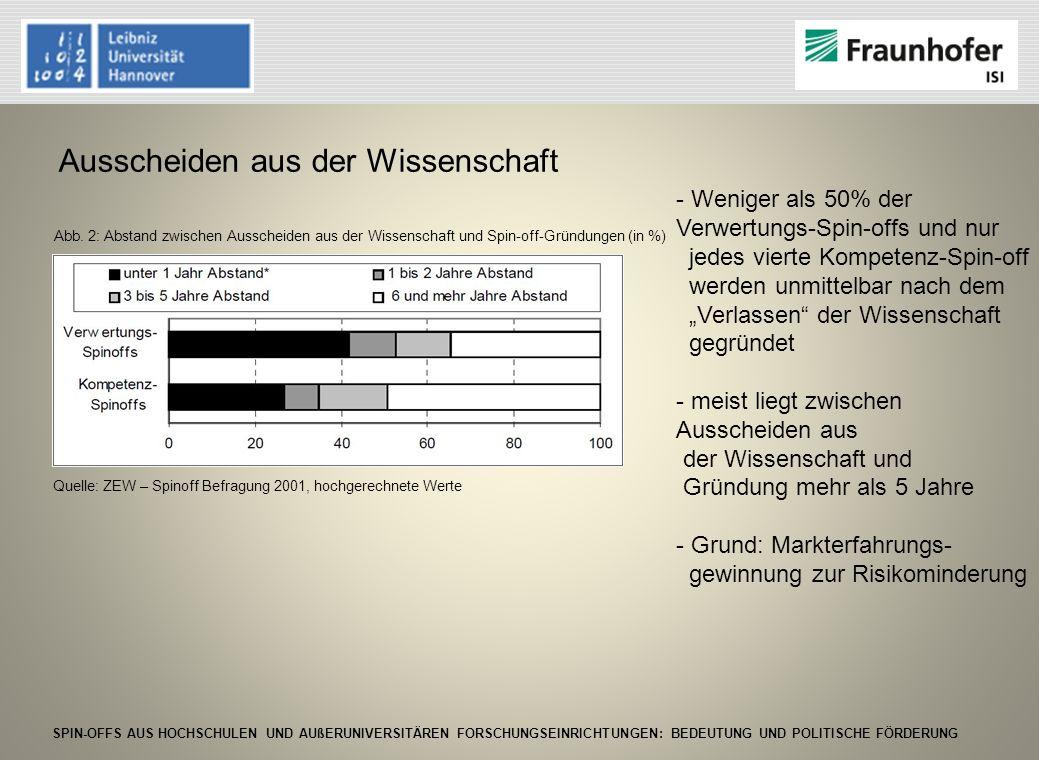 SPIN-OFFS AUS HOCHSCHULEN UND AUßERUNIVERSITÄREN FORSCHUNGSEINRICHTUNGEN: BEDEUTUNG UND POLITISCHE FÖRDERUNG 10.