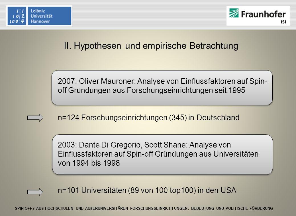 SPIN-OFFS AUS HOCHSCHULEN UND AUßERUNIVERSITÄREN FORSCHUNGSEINRICHTUNGEN: BEDEUTUNG UND POLITISCHE FÖRDERUNG II. Hypothesen und empirische Betrachtung