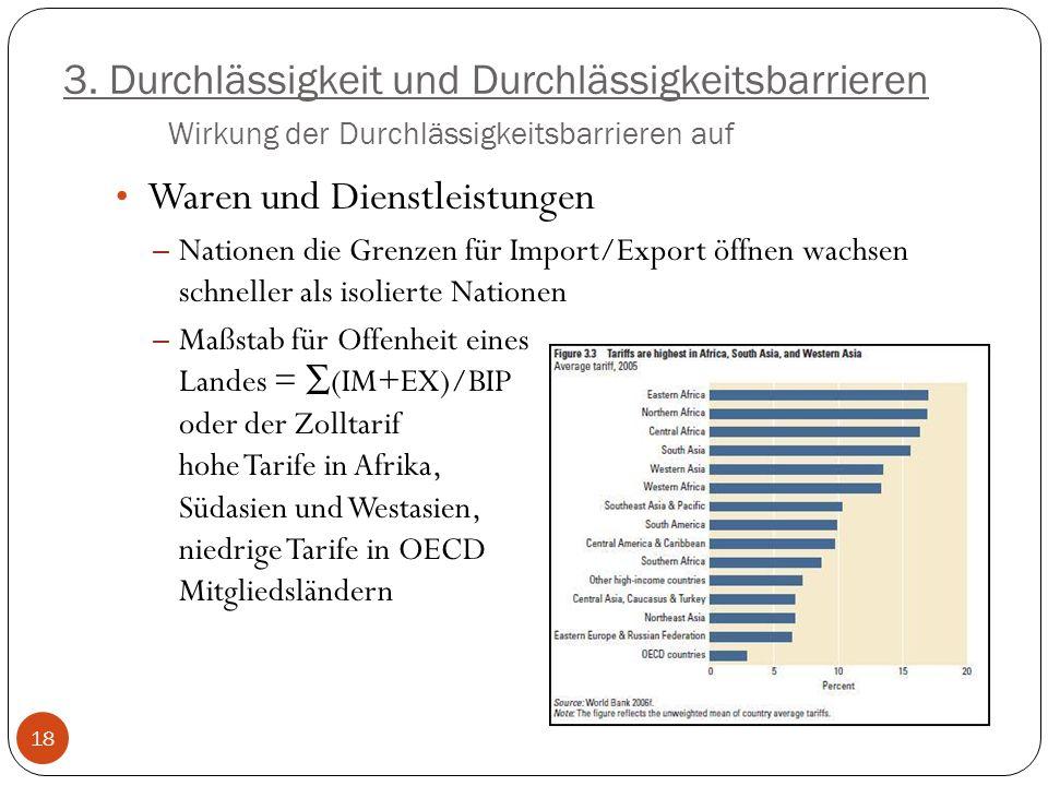 3. Durchlässigkeit und Durchlässigkeitsbarrieren Wirkung der Durchlässigkeitsbarrieren auf Waren und Dienstleistungen – Nationen die Grenzen für Impor