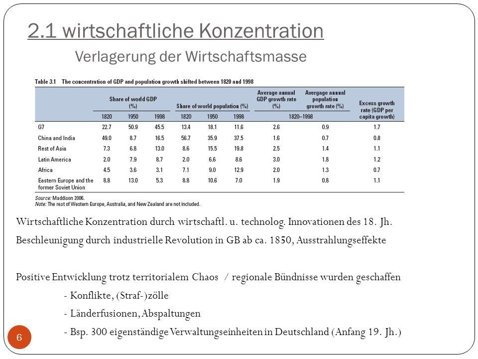 2.1 wirtschaftliche Konzentration Verlagerung der Wirtschaftsmasse (2) Ausweitende Handelsbeziehungen RICARDO 1817: Theorie der komp.
