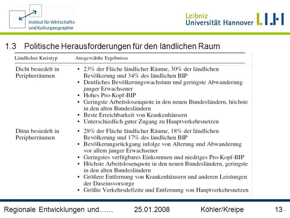 Regionale Entwicklungen und…… 25.01.2008 Köhler/Kreipe 13 1.3Politische Herausforderungen für den ländlichen Raum