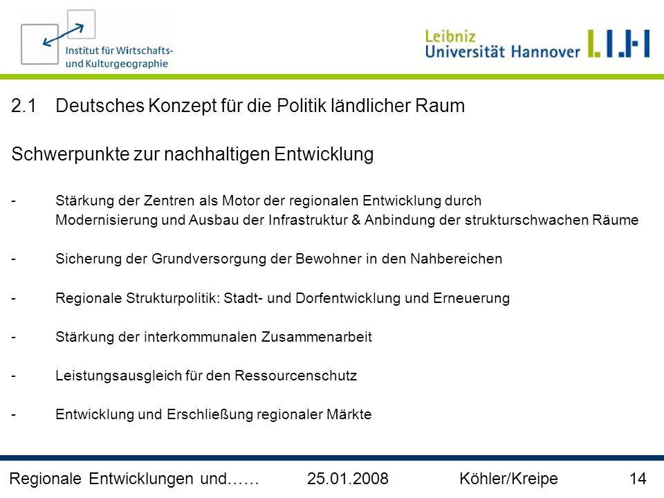 Regionale Entwicklungen und…… 25.01.2008 Köhler/Kreipe 14 2.1Deutsches Konzept für die Politik ländlicher Raum Schwerpunkte zur nachhaltigen Entwicklu