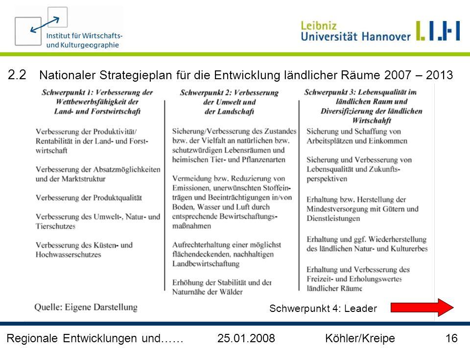Regionale Entwicklungen und…… 25.01.2008 Köhler/Kreipe 16 2.2 Nationaler Strategieplan für die Entwicklung ländlicher Räume 2007 – 2013 Schwerpunkt 4: