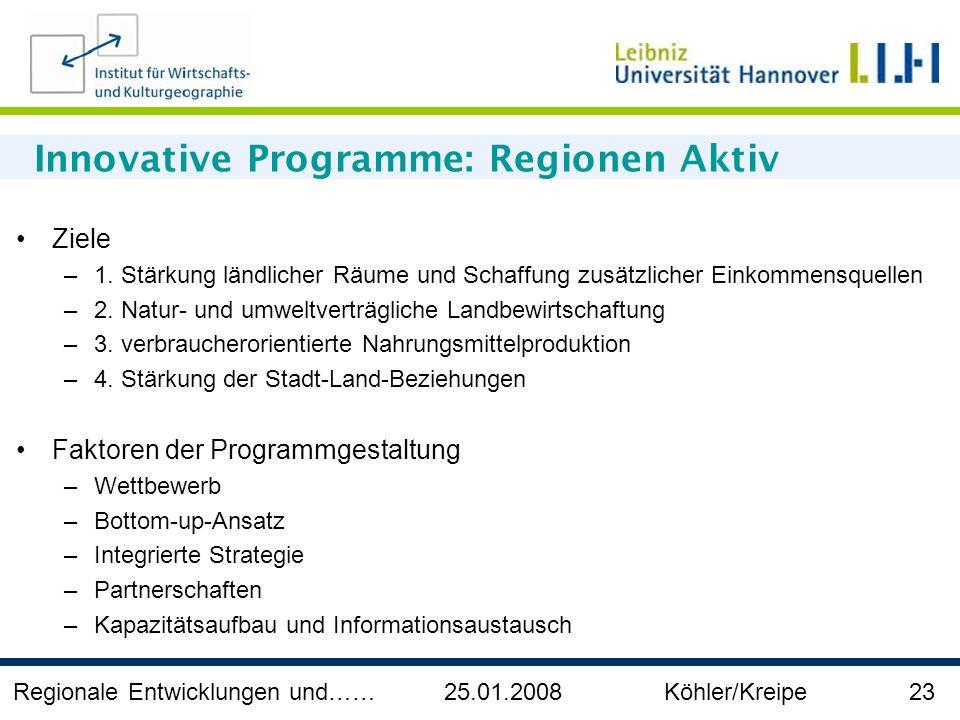 Regionale Entwicklungen und…… 25.01.2008 Köhler/Kreipe 23 Innovative Programme: Regionen Aktiv Ziele –1. Stärkung ländlicher Räume und Schaffung zusät