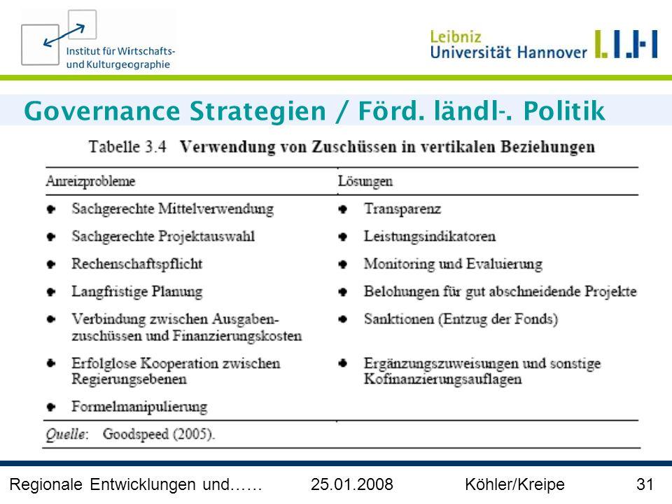 Regionale Entwicklungen und…… 25.01.2008 Köhler/Kreipe 31 Governance Strategien / Förd. ländl-. Politik