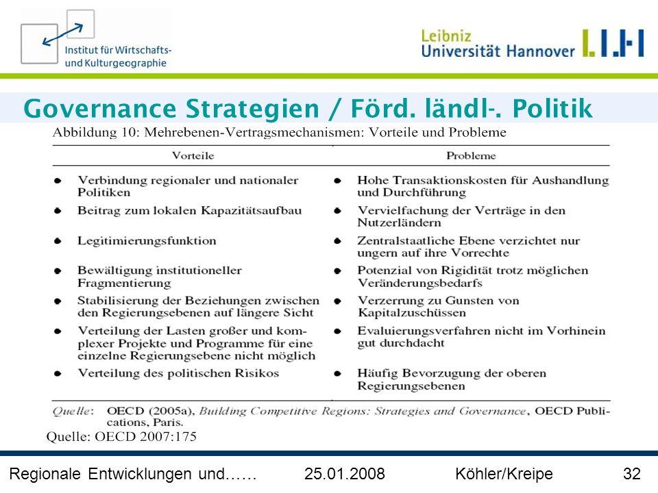 Regionale Entwicklungen und…… 25.01.2008 Köhler/Kreipe 32 Governance Strategien / Förd. ländl-. Politik
