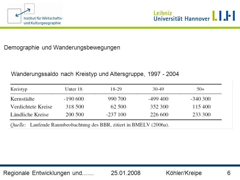 Regionale Entwicklungen und…… 25.01.2008 Köhler/Kreipe 6 Demographie und Wanderungsbewegungen Wanderungssaldo nach Kreistyp und Altersgruppe, 1997 - 2