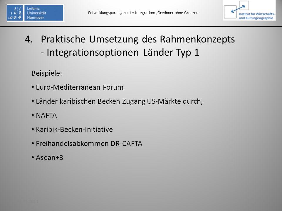 4.Praktische Umsetzung des Rahmenkonzepts - Integrationsoptionen Länder Typ 1 Entwicklungsparadigma der Integration: Gewinner ohne Grenzen Beispiele: