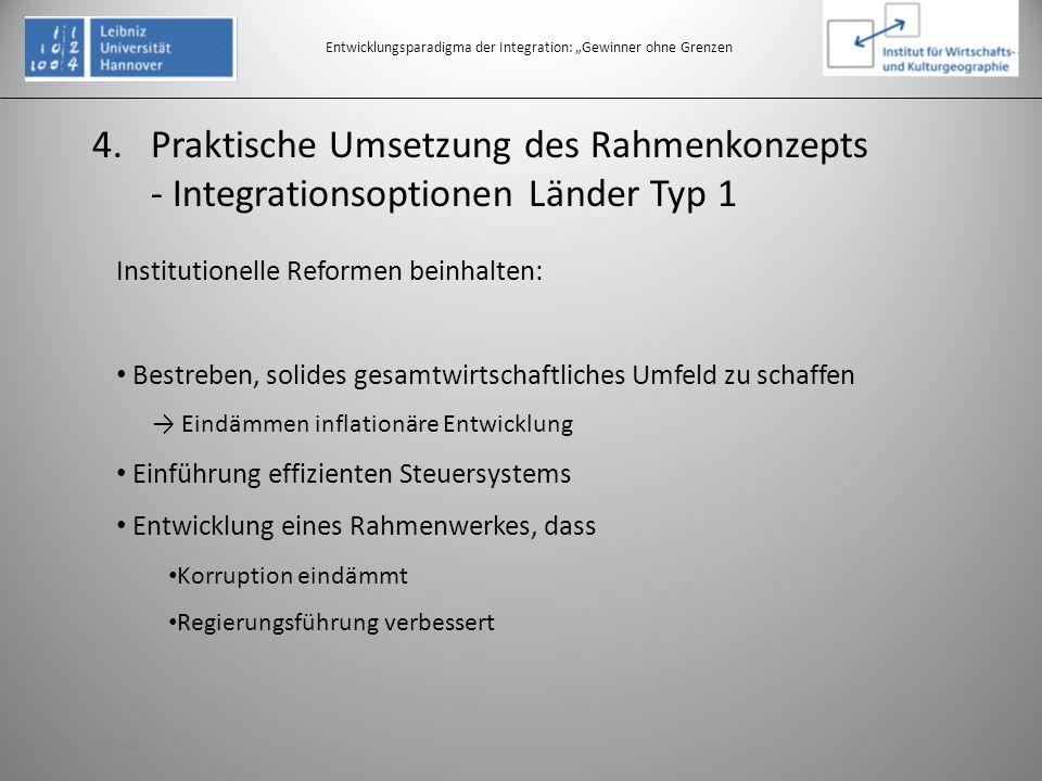 4.Praktische Umsetzung des Rahmenkonzepts - Integrationsoptionen Länder Typ 1 Entwicklungsparadigma der Integration: Gewinner ohne Grenzen Institution