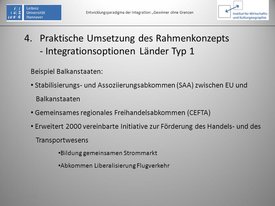 4.Praktische Umsetzung des Rahmenkonzepts - Integrationsoptionen Länder Typ 1 Entwicklungsparadigma der Integration: Gewinner ohne Grenzen Beispiel Ba