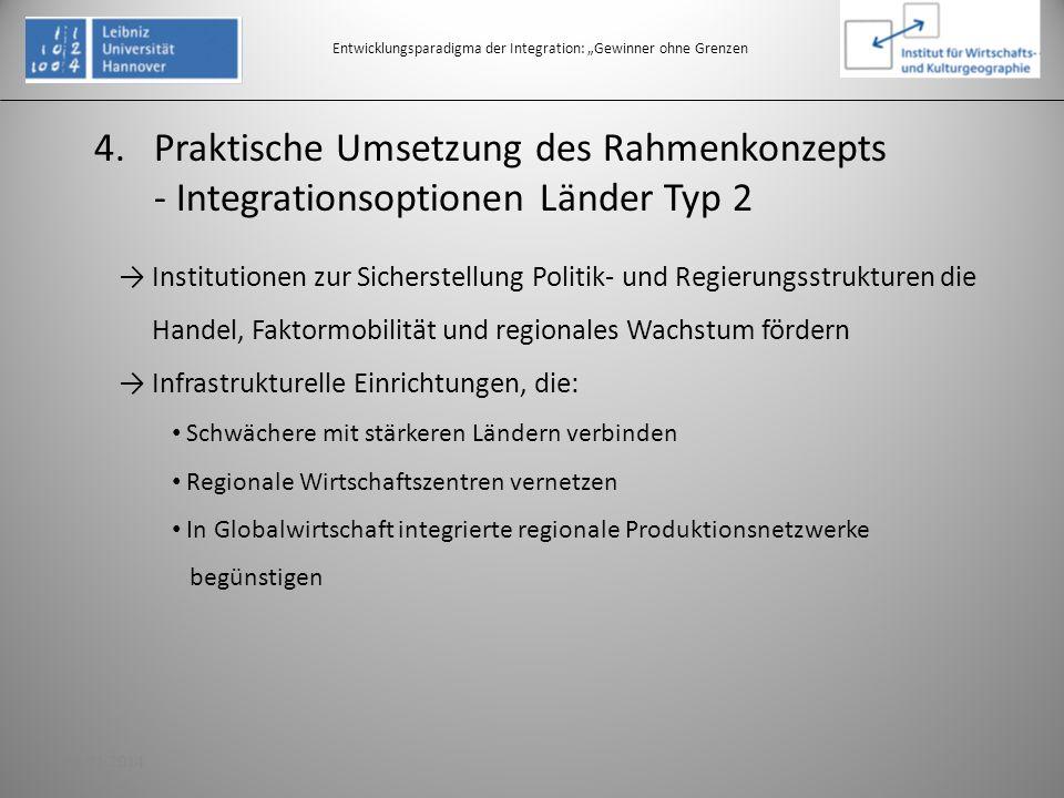 4.Praktische Umsetzung des Rahmenkonzepts - Integrationsoptionen Länder Typ 2 Entwicklungsparadigma der Integration: Gewinner ohne Grenzen Institution