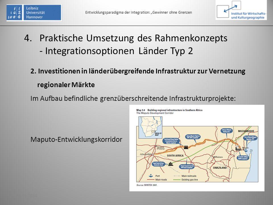 4.Praktische Umsetzung des Rahmenkonzepts - Integrationsoptionen Länder Typ 2 Entwicklungsparadigma der Integration: Gewinner ohne Grenzen 2. Investit